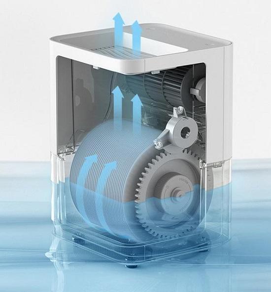 máy tạo độ ẩm xiaomi