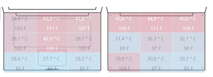 nhiệt độ xiaomi notebook pro